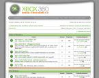 Xbox 360 fórum